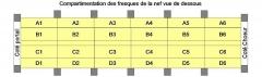 Ancienne église abbatiale - Schéma de compartimentation permettant de situer les fragments des fresques de l'église St Savin