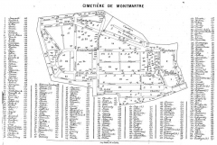 Cimetière Montmartre - French author