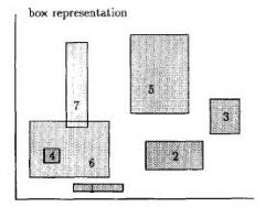 Eglise Saint-Gengoul de Chasséricourt - English: Trapezoid Graph, box representation