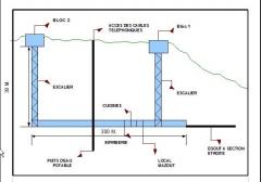 Fortifications de la ligne Maginot dites Ouvrages de la Ferté - Français:   Plan de Profil de l\'ouvrage de La Ferté.