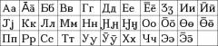 Eglise -  Orok alphabet 2008