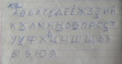 Maisons canoniales - Русский: Башкирский алфавит