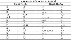 Maisons canoniales - English: Karaman türkçesi alfabesi