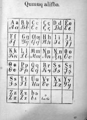 Maisons canoniales - English: Scan from Kumyk book 'Alifba' (1935)