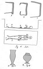 Tumulus ou tombeau de Théodoric - Français:   tiré du \