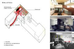 Villa La Roche, actuellement Fondation Le Corbusier - English: Biblioteca