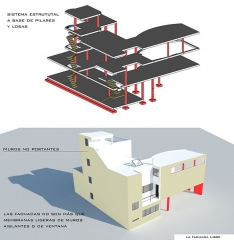 Villa La Roche, actuellement Fondation Le Corbusier - English: Fachada Libre