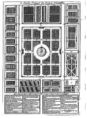 Domaine national : ancien potager du Roi et parc de Balbi - Deutsch: Plan des Potager du Roi