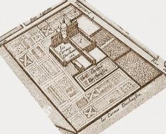 Couvent des Carmes - Français:   Couvent des Carmes déchaussés de la Rue de Vaugirard, extrait du plan de Bullet et Blondel, 1676