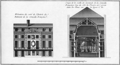 Hôtel des Comédiens ordinaires du roi - French art collector, printmaker, publisher and engraver father of Pierre-Jean Mariette