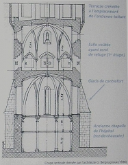 Eglise Saint-Martial£ - English: Structure of the castle - Church of Rudelle (Lot - France). Drawn by G. Bergougnoux (1938).