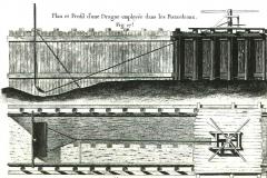Pont George V -  Drague utilisée pour draguer le sable lors de la construction du pont Royal (Pont George V), Orléans, Loiret, France