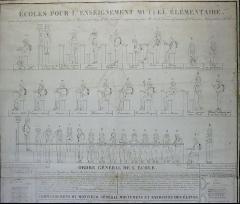 Maison de maître drapier, dite maison des Mariages ou maison Normande, ou maison des Quatre-Fils-Aymon, actuellement Musée national de l'Education -  Affiche de 1817 montrant l'organisation disciplinaire de l'école mutuelle. Musée national de l'éducation (Rouen)
