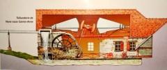 Ancienne taillanderie -  Photo du schéma de fonctionnement des souffets de la forge de Nans/s/st.Anne.