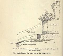 Gisement paléolithique dénommé Gisement de la Quina - English: figure(s): 48