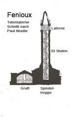 Lanterne des morts - Deutsch: Fenioux, Totenlaterne, Schnitt
