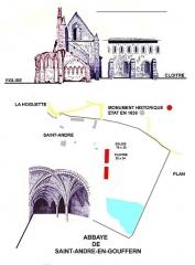 Abbaye de Saint-André-de-Gouffern - English: Plan de Masse et vues sur l'Abbaye de Saint-André-en-Gouffern à La Hoguette, Calvados