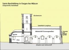 Eglise - Deutsch: St-Barthélémy,_Farges,_Längsschnitt,