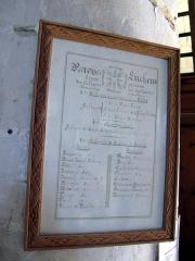 Eglise -  Lucheux (Somme, France) -  La liste des reliques, à l'intérieur de l'église.  .  .   .