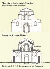 Abbaye de Charlieu - Deutsch: Charlieu, 3. Kirche, Ansicht u. Schnitt, Handskizze