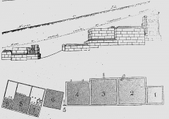 Tombeaux romains de Trion - Français:   Dessin de situation des tombeaux découverts en 1885 à Lyon sur le tracé de l\'ancienne voie romaine d\'Aquitaine  1 = tombeau de Turpio, 2 = de Saloninus, 3= de Satrius, 4 et 6 = anonymes, 5= stèle d\'Ancharia Bassa 7 = tombeau de Julia, 8= de Valerius, 9 de Severien; les petits cercles indiquent des urnes