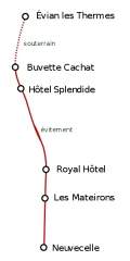 Funiculaire d'Evian-les-Bains à Neuvecelle - English: Plan of the funicular of Evian