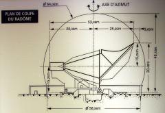 Relais de télécommunication dit Le Radôme -  Plan Coupe Radome Pleumeur-Bodou