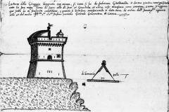 Tour de la Giraglia, sur l'île de la Giraglia -