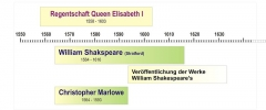 Château -  Zeittafel Shakespeare-Marlowe Von keinem Werk Shakespeare's ist nachgewiesen, dass es vor dem offiziellen Tod Christopher Marlowes veröffentlicht wurde.