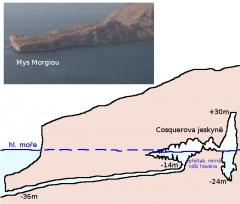 Grottes Cosquer, de la Triperie, du Figuier, du Renard - Čeština: Cosquerova jeskyně