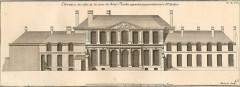 Hôtel Rothelin-Charolais  , actuellement ministère de l'industrie -