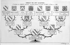 Domaine de Preisch - English: Descendants of Antoine de Gargan, born 1594. The family tree is displayed in the castle at Preisch, commune of Basse-Rentgen in the Moselle depatrment, France.