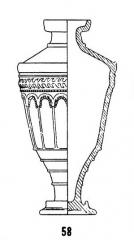 Salle La Diana ou Salle des Etats de Forez - English: Form Déch. 58, in Joseph Déchelette, Les vases céramiques ornés de la Gaule romaine: (Narbonnaise, Aquitaine et Lyonnaise), vol. 1, 1904, plate II.
