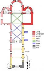 Ancien prieuré d'Arthous - Français:   Plan de l\'église abbatiale Notre-Dame d\'Arthous avec datation des murs