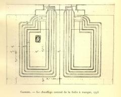 Domaine de Bellevue : ancien château - Français:   Plan du système de chauffage au sol du grand salon de Bellevue, 1773.  Archives nationales.