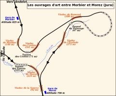 Viaduc -  Gare de Morez. Tracé des viaducs de la ligne Ligne Andelot-en-Montagne - La Cluse (Depuis la Gare de Morbier jusqu'au tunnel des Essarts (Section de ligne Morez—Saint-Claude)