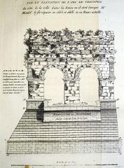 Arc de Triomphe - Français:   dessin extrait du livre.