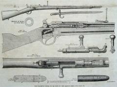 Manufacture d'armes, actuellement Musée de l'automobile - English: Diagram of the Chassepot rifle's components and cartridge.