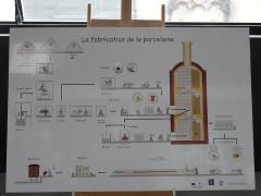 Musée national Adrien Dubouché et Ecole des Arts Décoratifs -  limoges_dubouche_museum_making_porcelain_process