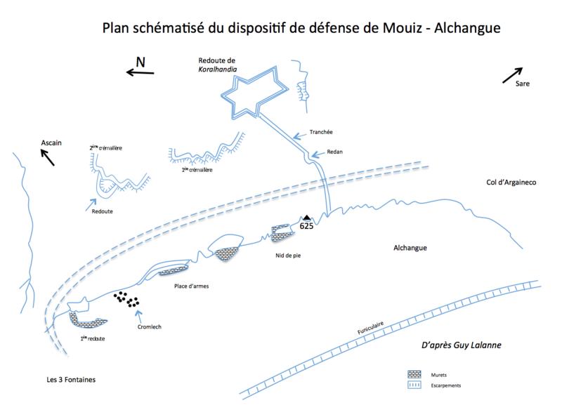 Photo du Monument Historique Camp retranché de Mouiz situé à Sare