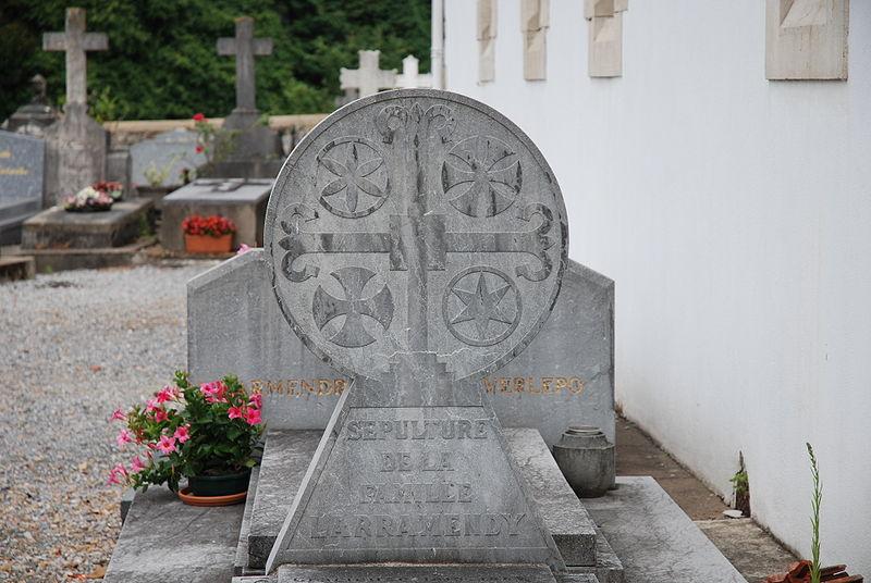 Photo du Monument Historique Cimetière attenant à l'église Saint-Pierre situé à Saint-Pierre-d'Irube