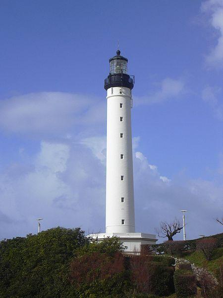 Photo du Monument Historique Phare de la Pointe Saint-Martin situé à Biarritz